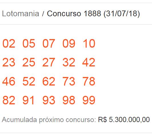 Resultado da Lotomania 1888