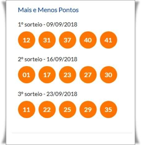 ResultadodaTele Sena de Primavera 2018 terceiro sorteio setembro. Imagem-Captura
