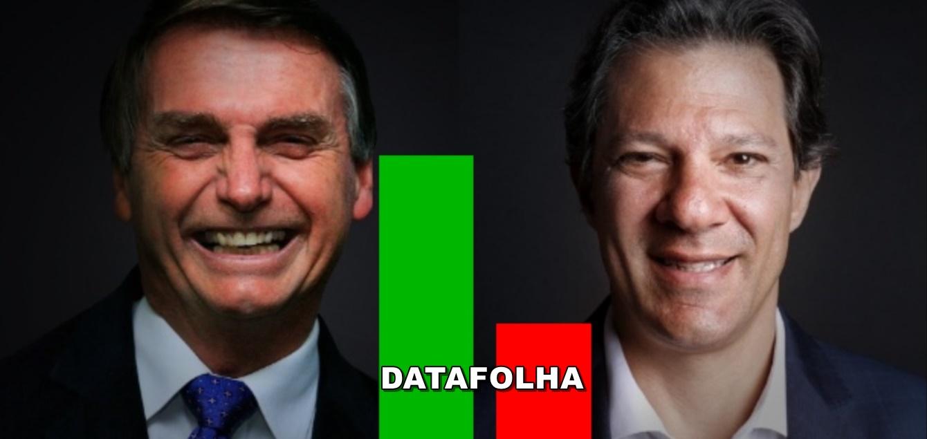 Pesquisa Datafolha Segundo turno - Veja números - Foto/Divulgação