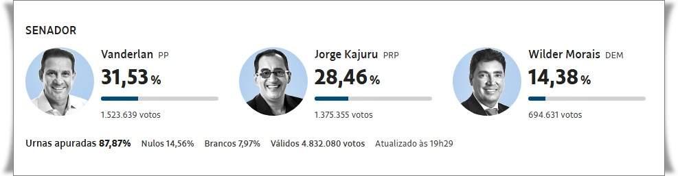 Jorge Kajuru senador Goias. Foto/Captura