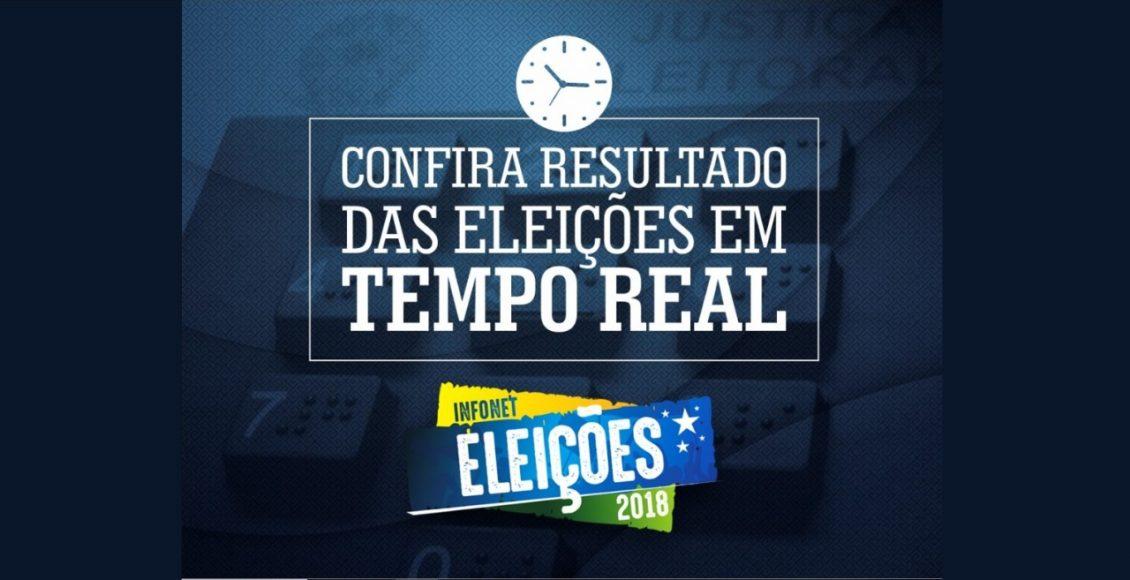 Saiba como acompanhar ao vivo resultado das eleições 2018 – Foto/Reprodução