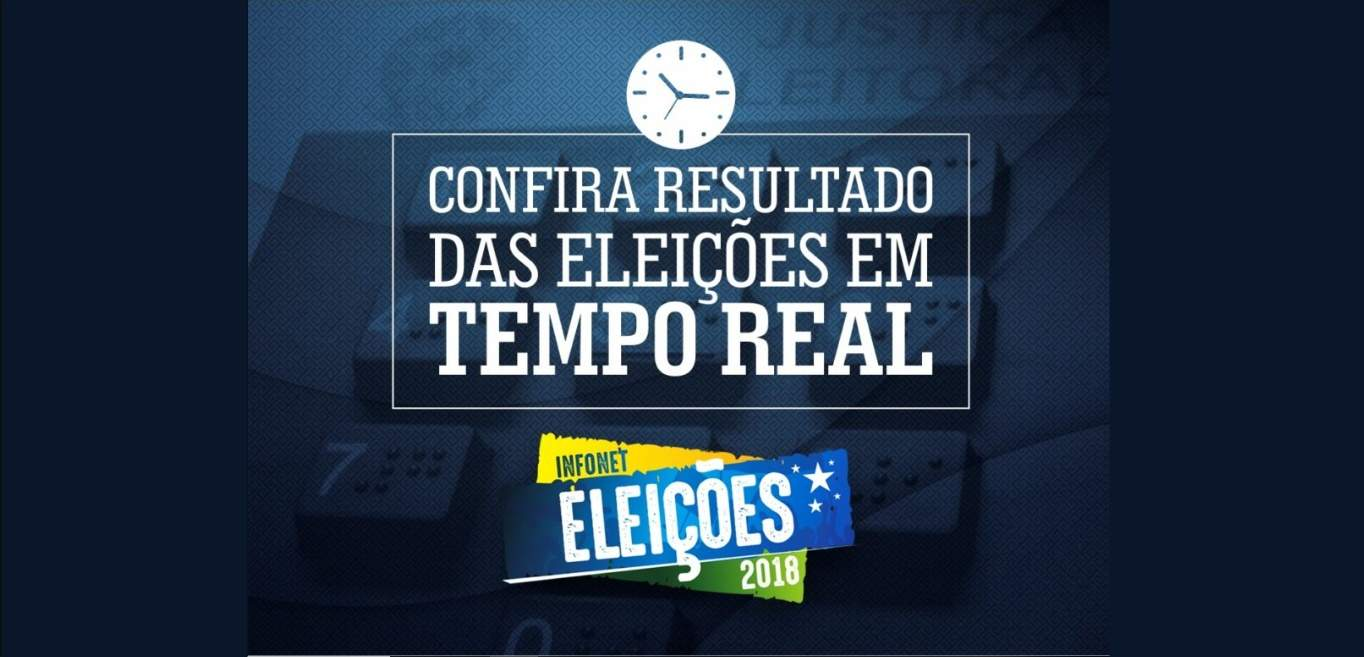 Apuração das eleições ao vivo - Foto/Divulgação