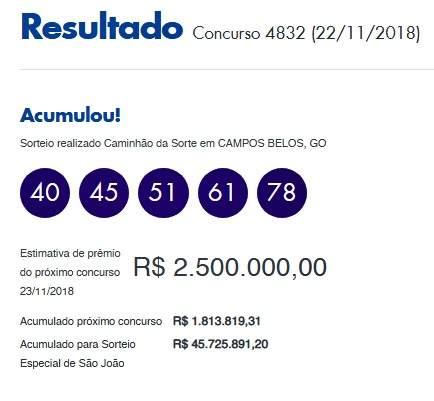 Resultado da Quina de quinta-feira, concurso 4832 realizado em Campos Belos, GO. Foto/Captura de Tela/Fonte/Caixa