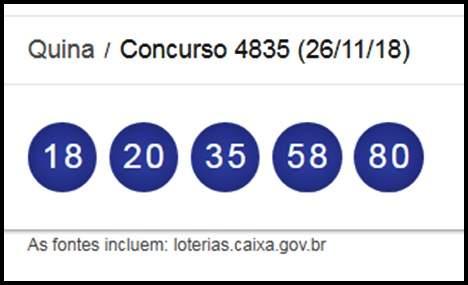 Resultado da Quina desta segunda-feira, confira o concurso 4835 de 26 de novembro. Foto/Captura/Google
