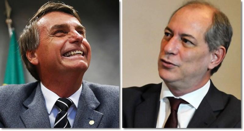 Ciro Gomes diz que Bolsonaro não ameaça a democracia - Foto/Divulgação