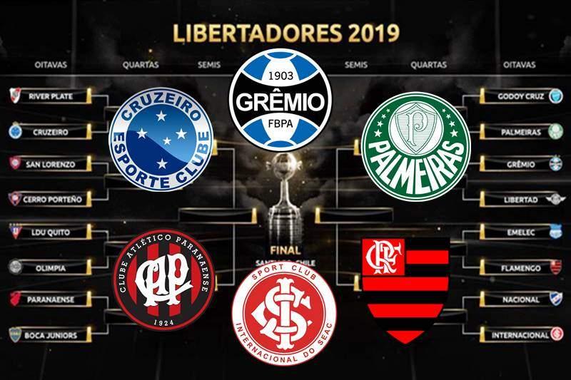 Brasileiros nas oitavas de final da Libertadores 2019. Foto/Montagem