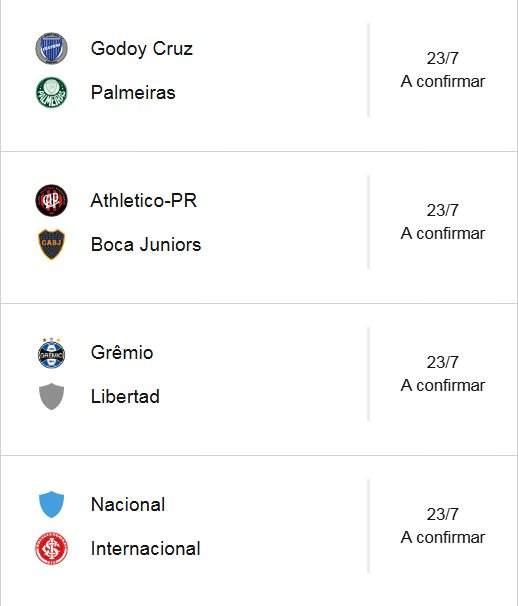 Oitavas de final da Libertadores pag 2 . Foto/Captura/Google